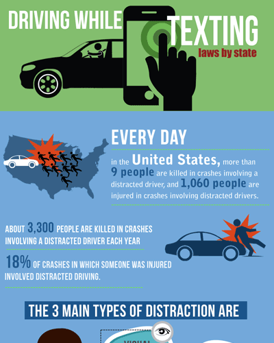 us-texting-laws-infographic-thumb